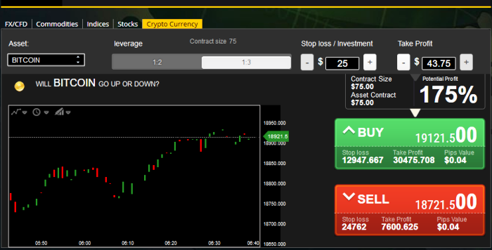 Make 550 through bitcoin trading platform