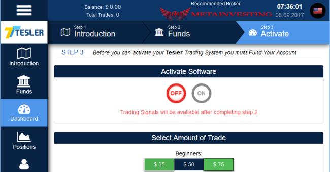 Tesler App Trading Software