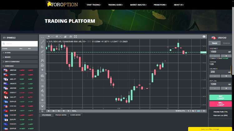 TorOption Brokers Trading Platform
