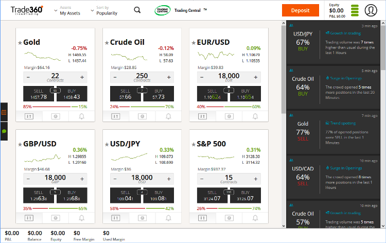 Trade360 Crown Trading Software