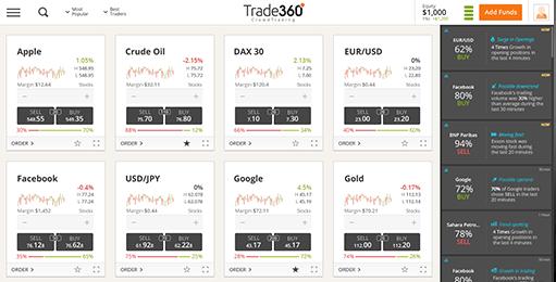Trade360 Forex Broker
