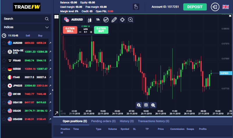 TradeFW Web Trading App