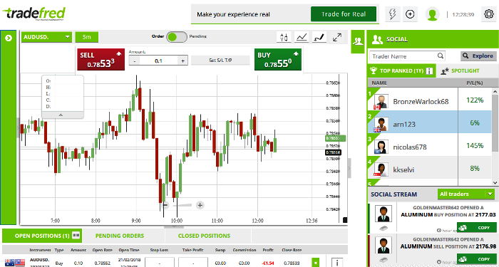 TradeFred Sirix Web Trading Platform