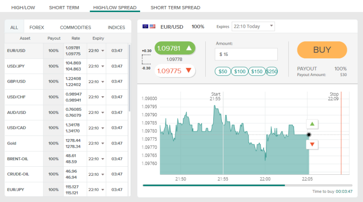TradePlus Binary Options Broker