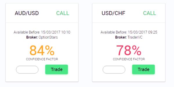 Binary options trading robots a perfect match