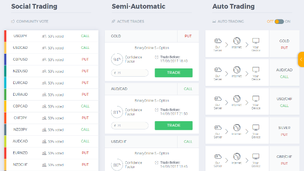 Tratika Binary Options Trading Software