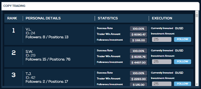 copy trader binary options