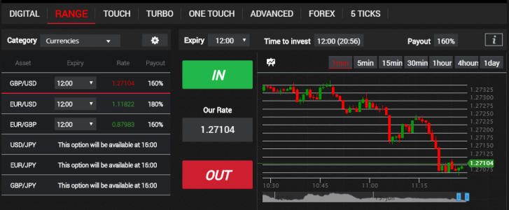 Binary options issues