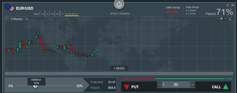 trading capital binary options