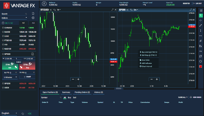 VantageFX MarketTrader Forex Software