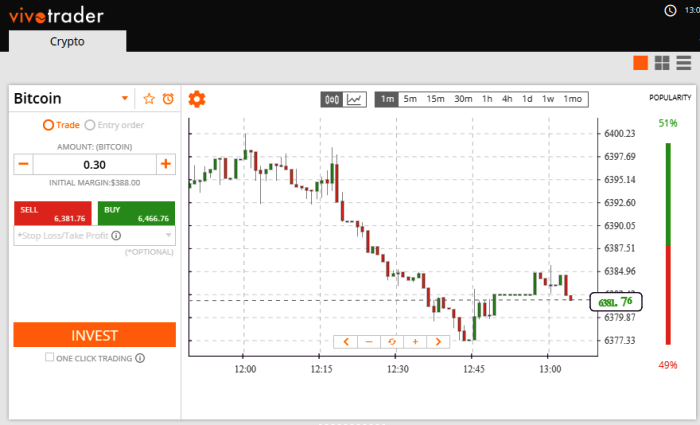 VivoTrader Crypto Trading Software