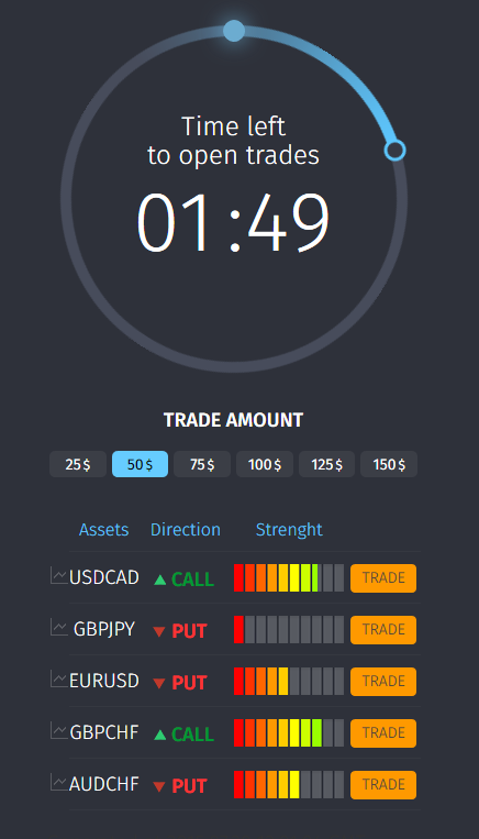 WinWinSignals Binary Options