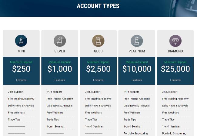 Binary options ninja earn money