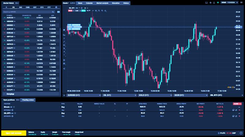 XTB Review Brokers Trading Platform