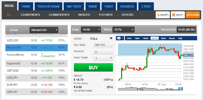 binary options international