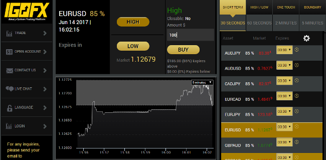 iGOFX Binary Options Trading Platform